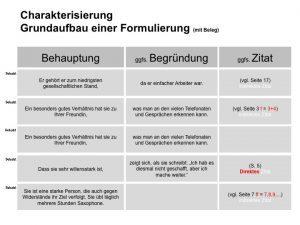 Deutsch - Charakterisierung schreiben