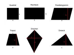 Mathe: Flächenberechnung - Quadrat, Rechteck, Parallelogramm, Trapez, Drachen, Dreieck