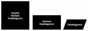 Mathe: Geometrische Figuren: Vierecke: Quadrat - Rechteck - Parallelogramm