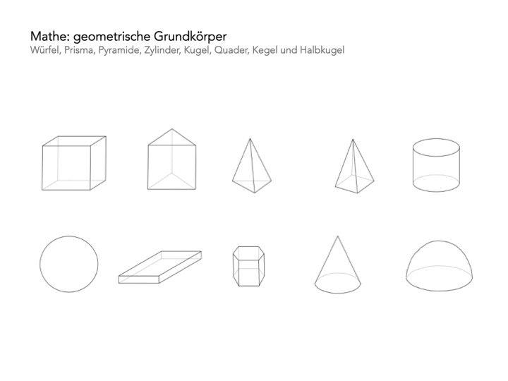 Mathe: geometrische Grundkörper - 5. Klasse