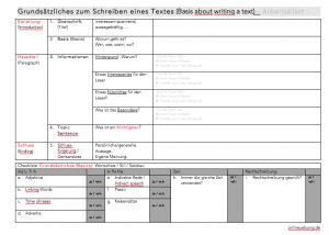 Arbeitsblatt: Strukturierten Text schreiben - Struktur und Stil