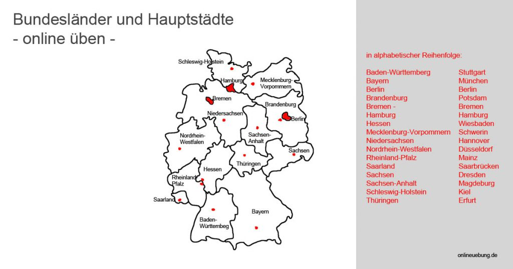 Bundesländer und Hauptstädte - online üben