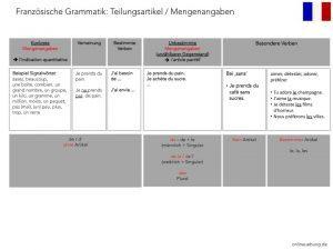 Französische Grammatik: Teilungsartikel / Mengenangaben: du, de la, de l', des