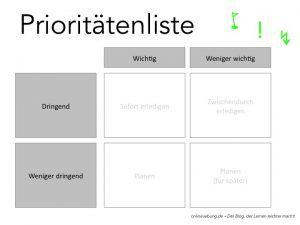 Zeitmanagement für Schüler - Prioritätenliste