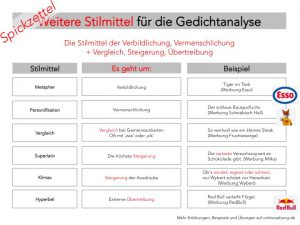 Stilmittel - Spickzettel - Stilmittel für die Gedichtanalyse - Verbildlichung, Vermenschlichung + Vergleich, Steigerung, Übertreibung