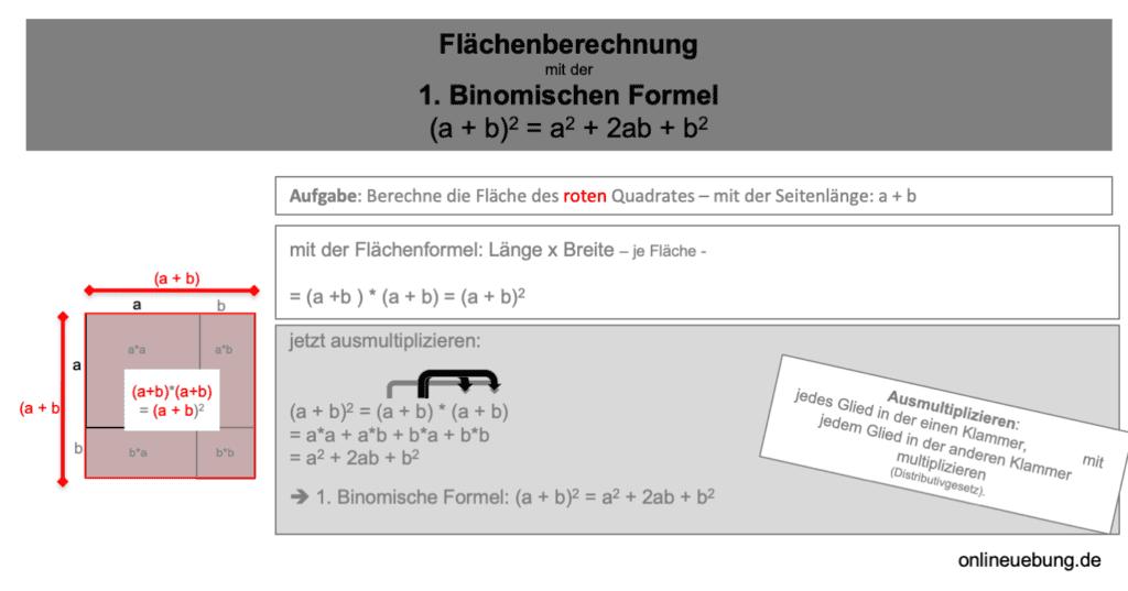 1. Binomische Formel - Flächenberechnung