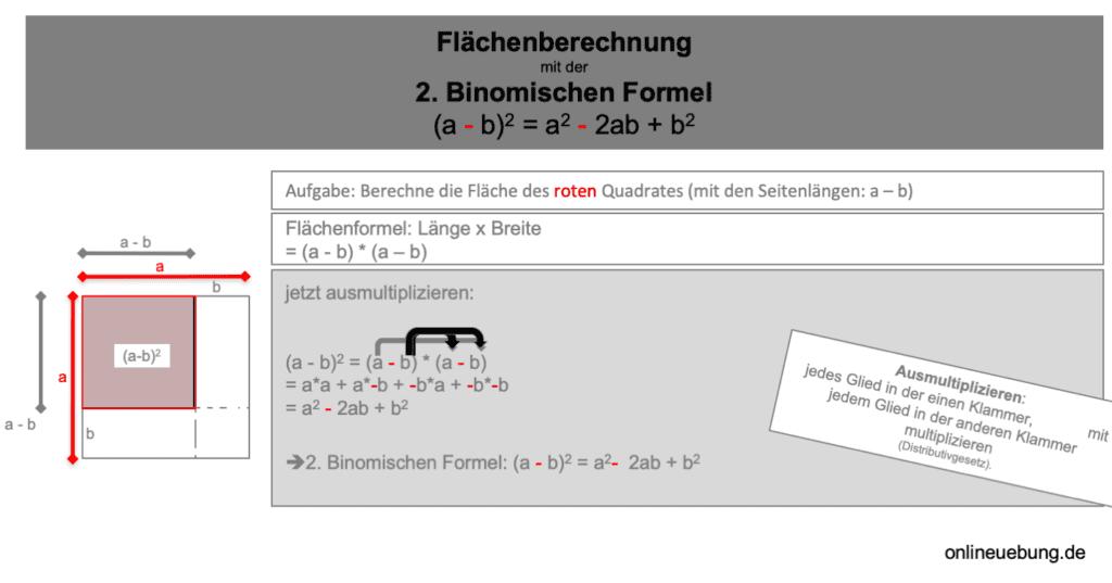 2. Binomische Formel - Flächenberechnung