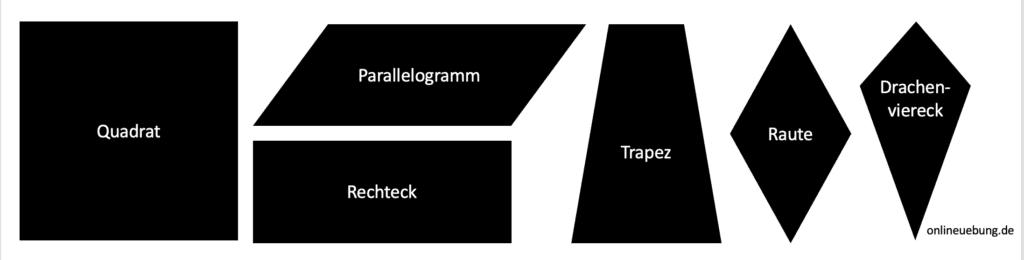 Geometrische Figuren - Vierecke in der Übersicht