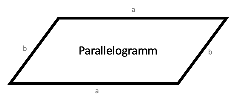 Umfang eines Parallelogramms berechnen
