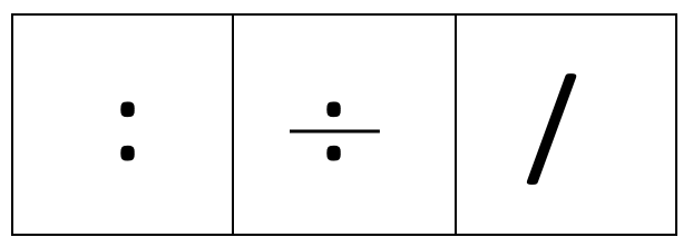 Dividieren: Symbole der Division