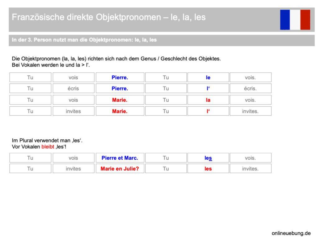 Französische Objektpronomen - pronom objet - le, la, les